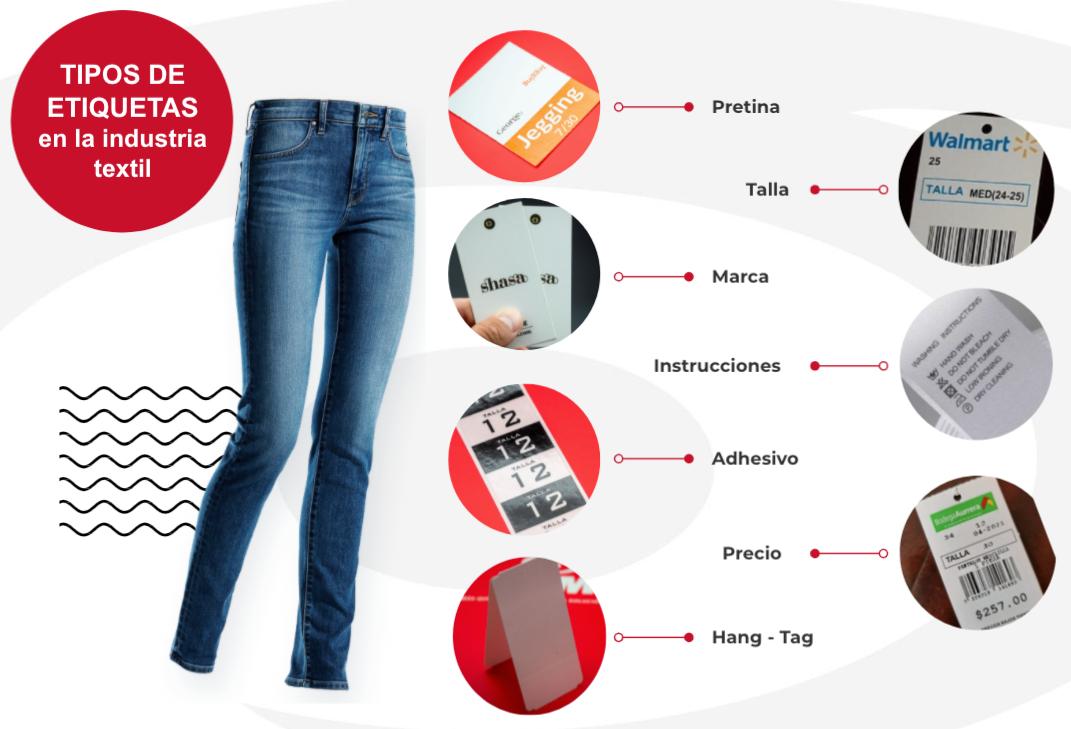 Artículo 19 - Seminario Etiquetas (Textil) 2